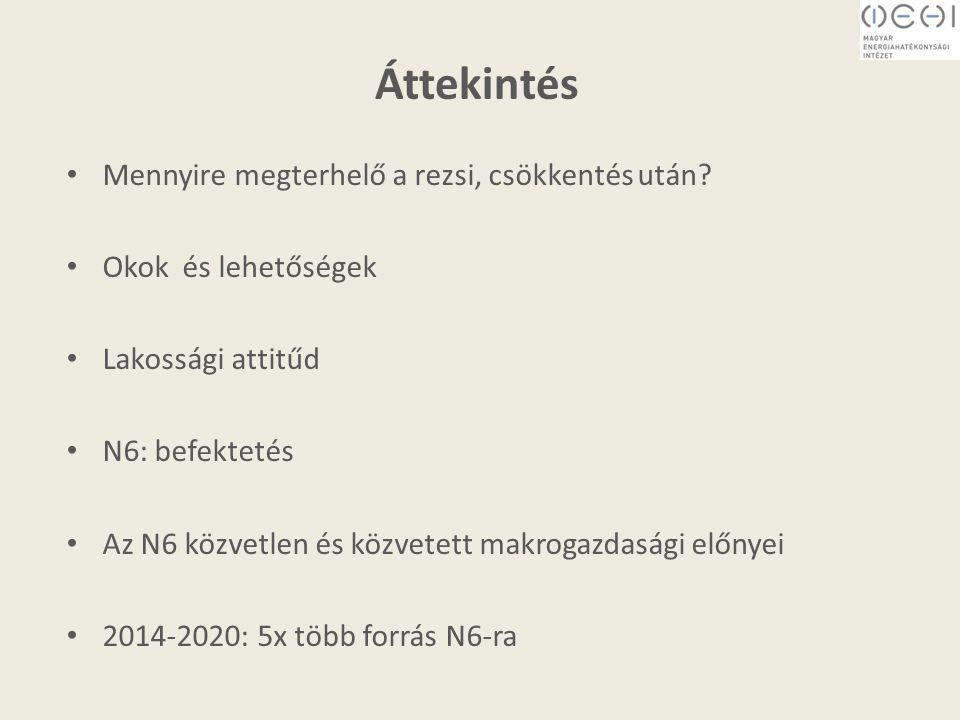 2014-2020 5x több forrás N6-ra