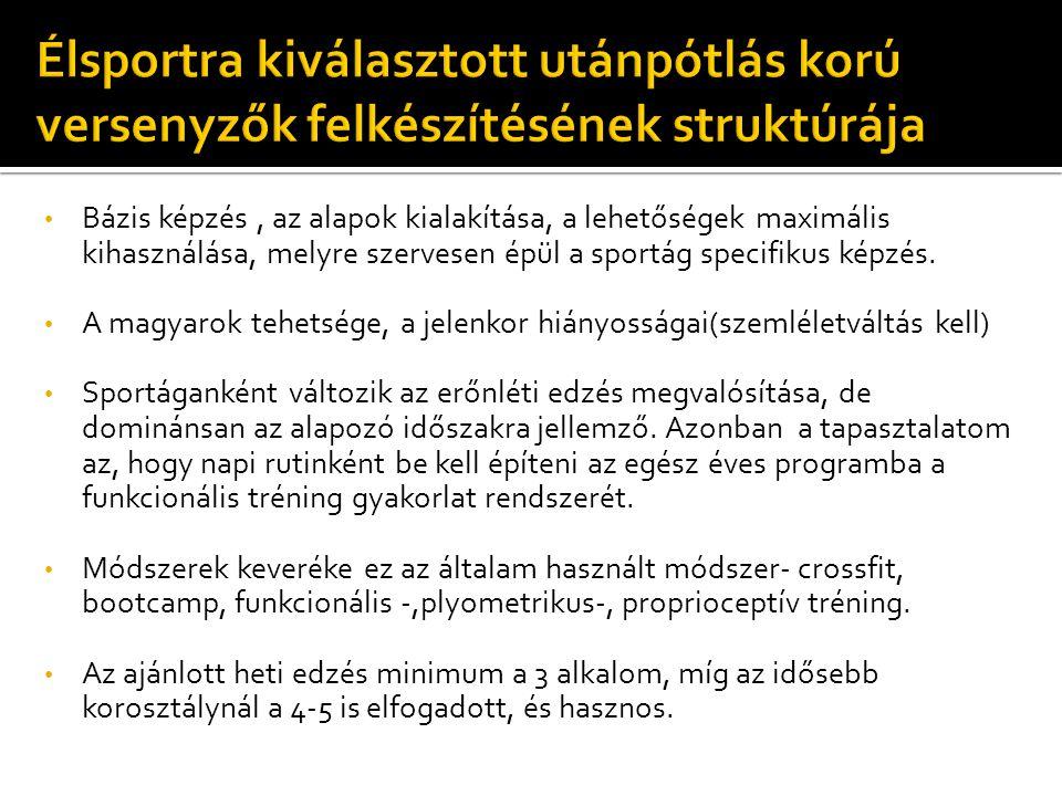 Bázis képzés, az alapok kialakítása, a lehetőségek maximális kihasználása, melyre szervesen épül a sportág specifikus képzés.