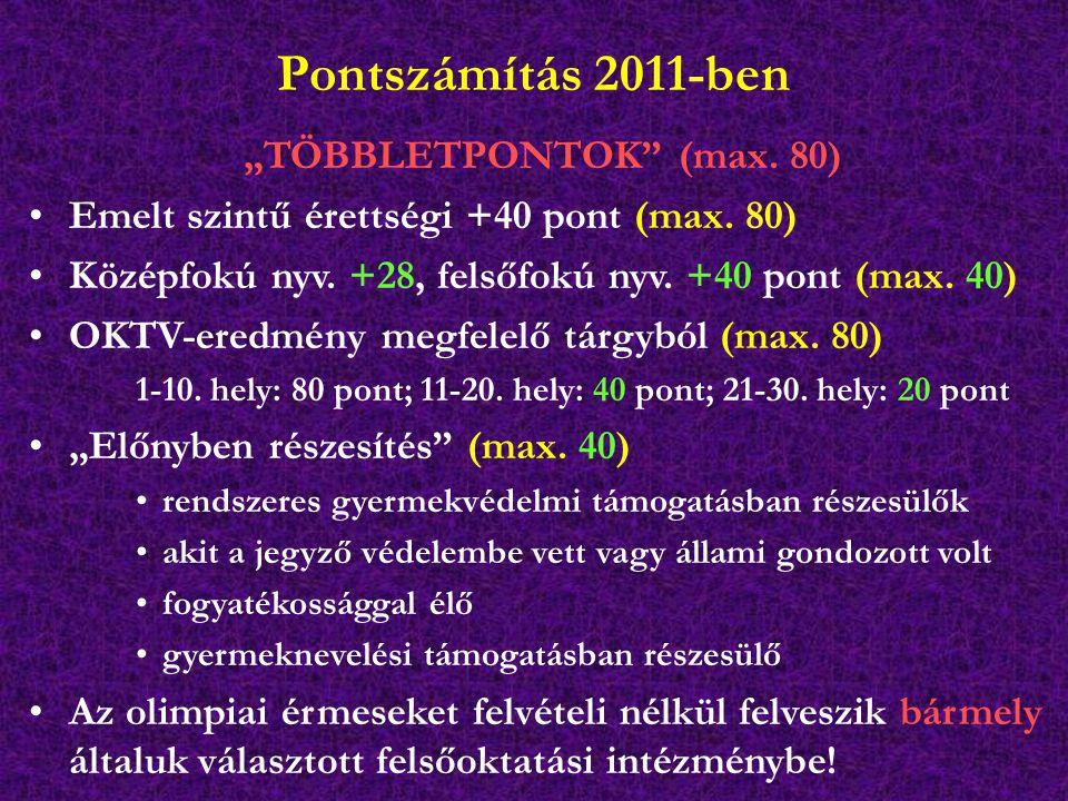 """Pontszámítás 2011-ben """"TÖBBLETPONTOK (max. 80) Emelt szintű érettségi +40 pont (max."""