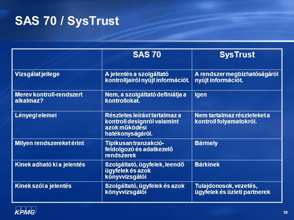 10 SAS 70 / SysTrust SAS 70SysTrust Vizsgálat jellegeA jelentés a szolgáltató kontrolljairól nyújt információt. A rendszer megbízhatóságáról nyújt inf