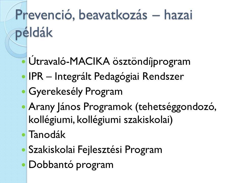Prevenció, beavatkozás – hazai példák Útravaló-MACIKA ösztöndíjprogram IPR – Integrált Pedagógiai Rendszer Gyerekesély Program Arany János Programok (tehetséggondozó, kollégiumi, kollégiumi szakiskolai) Tanodák Szakiskolai Fejlesztési Program Dobbantó program