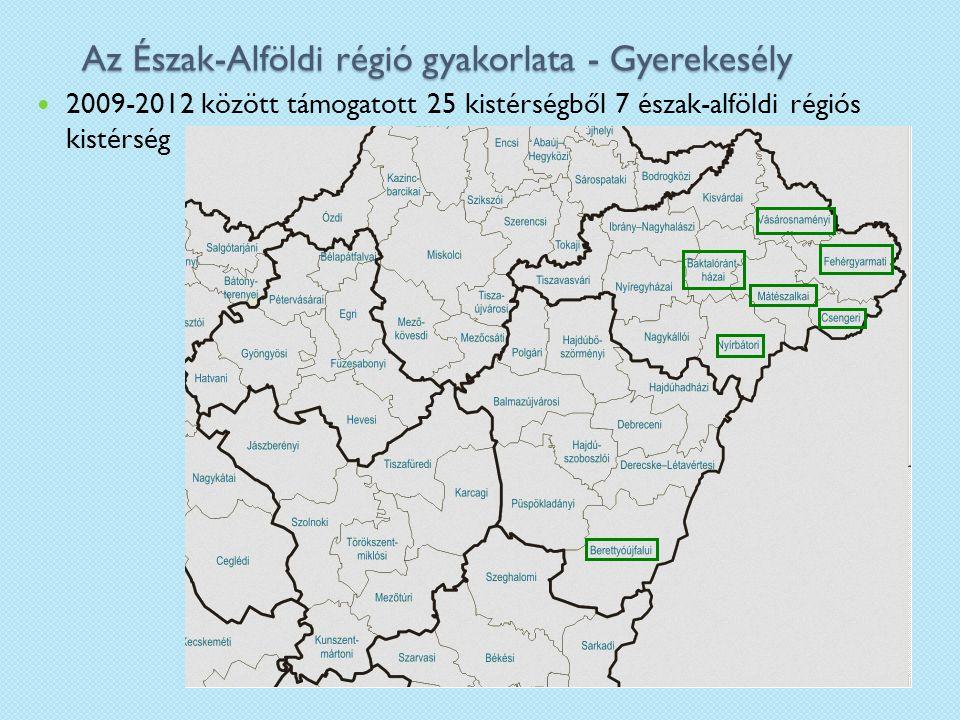 Az Észak-Alföldi régió gyakorlata - Gyerekesély 2009-2012 között támogatott 25 kistérségből 7 észak-alföldi régiós kistérség