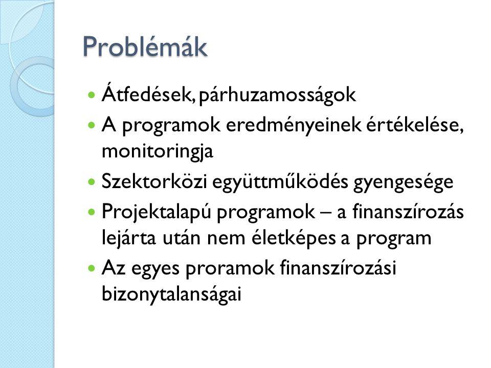 Problémák Átfedések, párhuzamosságok A programok eredményeinek értékelése, monitoringja Szektorközi együttműködés gyengesége Projektalapú programok – a finanszírozás lejárta után nem életképes a program Az egyes proramok finanszírozási bizonytalanságai