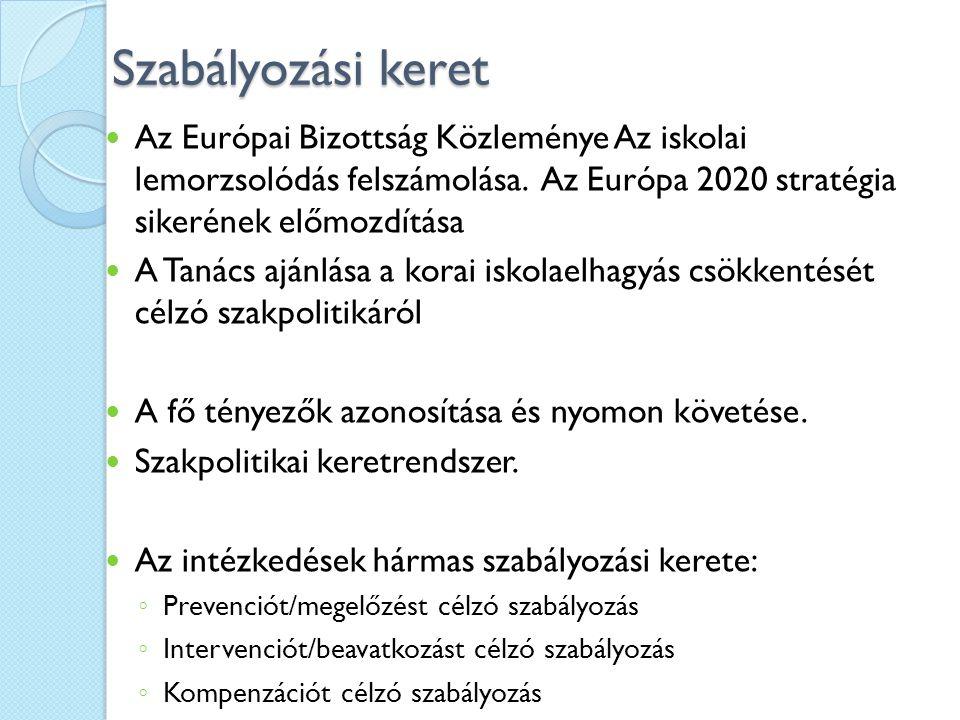 Szabályozási keret Az Európai Bizottság Közleménye Az iskolai lemorzsolódás felszámolása.