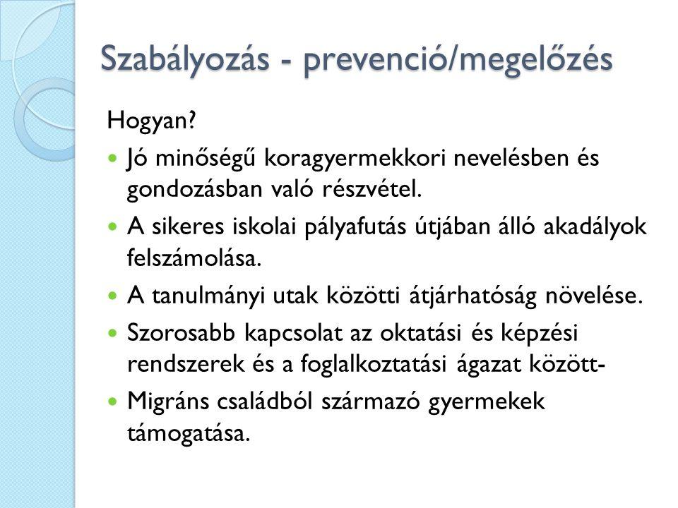 Szabályozás - prevenció/megelőzés Hogyan.