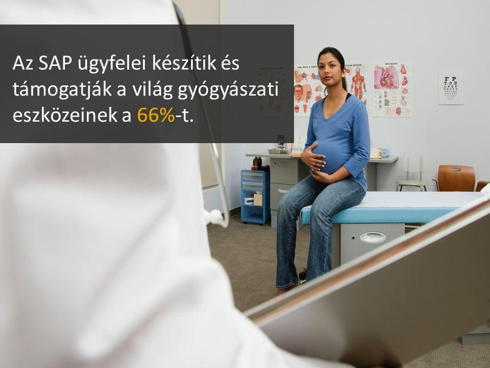 Az SAP ügyfelei készítik és támogatják a világ gyógyászati eszközeinek a 66%-t.