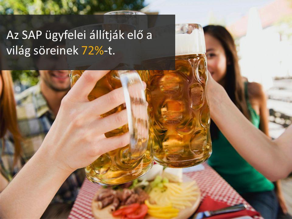 Az SAP ügyfelei állítják elő a világ söreinek 72%-t.