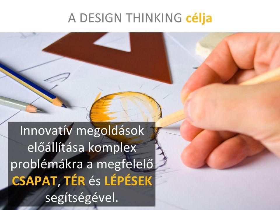 Innovatív megoldások előállítása komplex problémákra a megfelelő CSAPAT, TÉR és LÉPÉSEK segítségével. A DESIGN THINKING célja