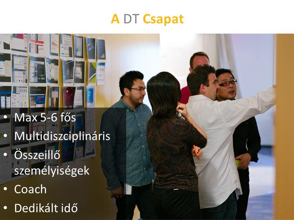 A DT Csapat Max 5-6 fős Multidiszciplináris Összeillő személyiségek Coach Dedikált idő