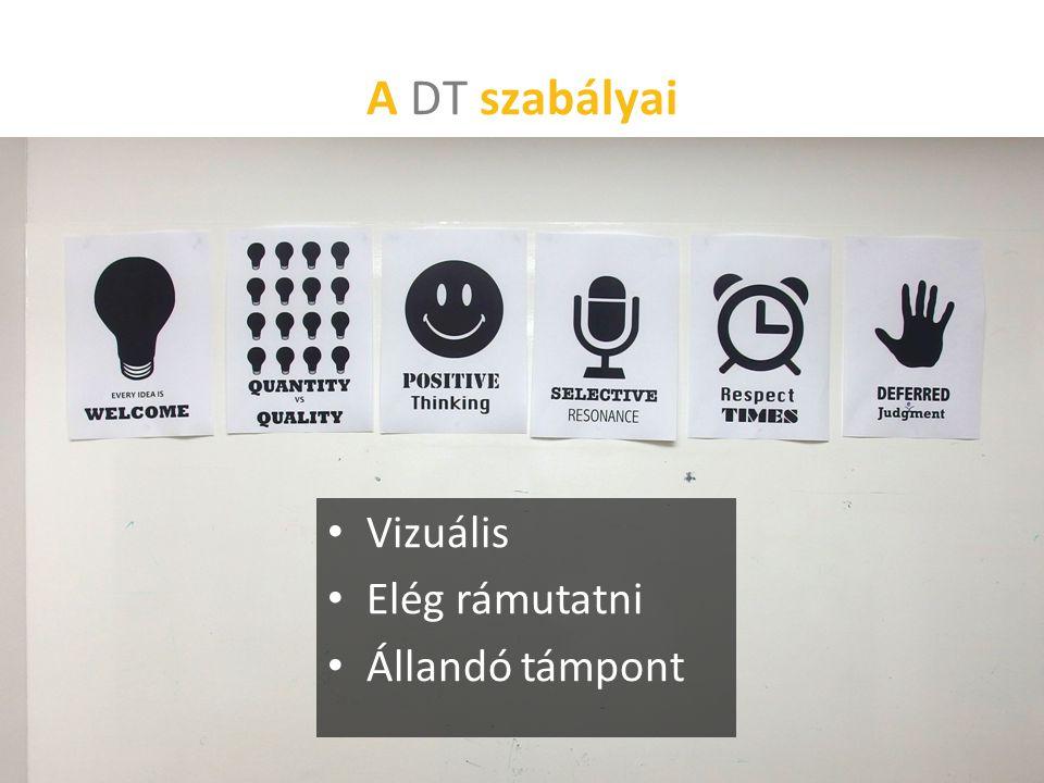 A DT szabályai Vizuális Elég rámutatni Állandó támpont