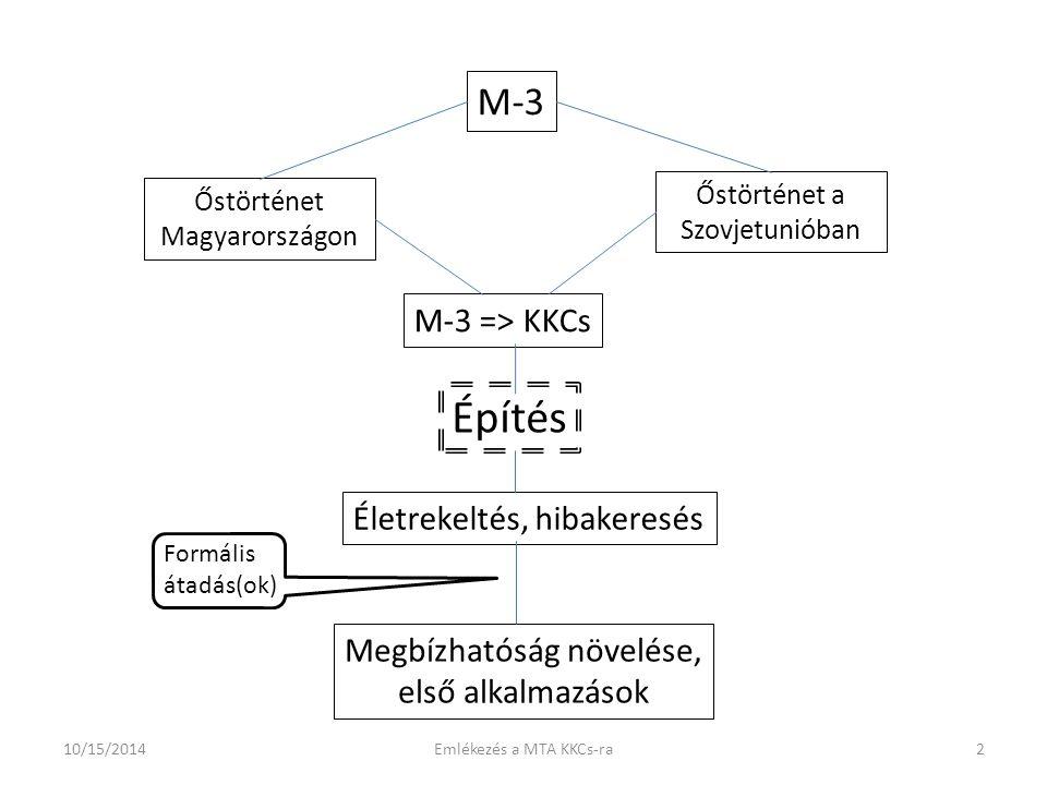 Őstörténet Magyarországon M-3 Őstörténet a Szovjetunióban M-3 => KKCs Építés Életrekeltés, hibakeresés Megbízhatóság növelése, első alkalmazások Formális átadás(ok) 10/15/20142Emlékezés a MTA KKCs-ra