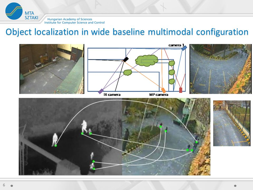 Object localization in wide baseline multimodal configuration 6