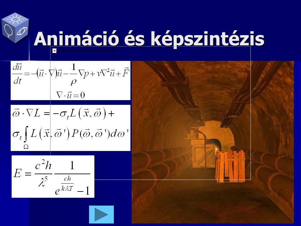 Animáció és képszintézis