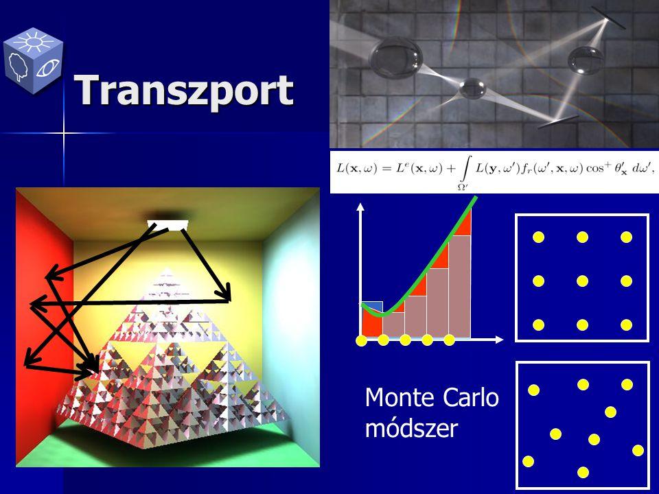 Transzport Monte Carlo módszer