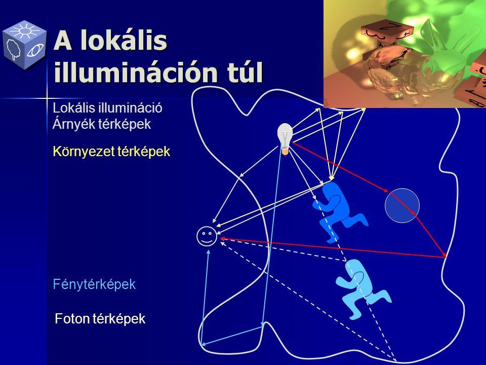 A lokális illumináción túl Lokális illumináció Árnyék térképek Környezet térképek Foton térképek Fénytérképek
