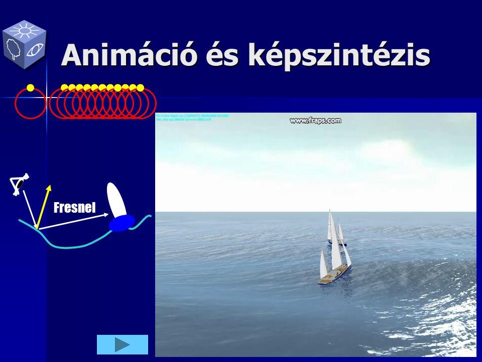 Animáció és képszintézis Fresnel