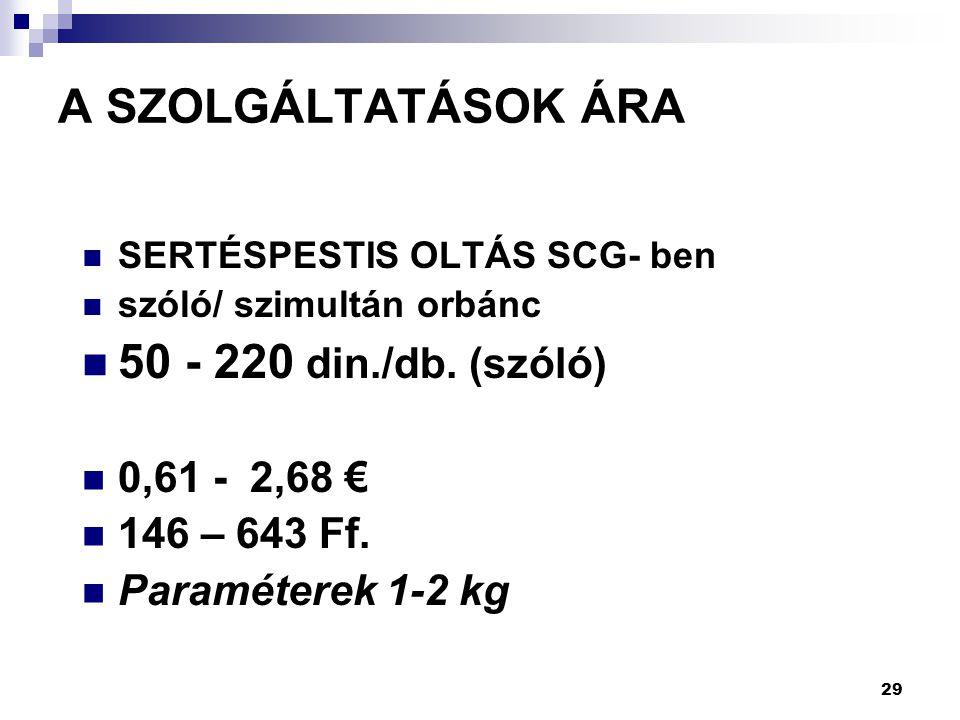 29 A SZOLGÁLTATÁSOK ÁRA SERTÉSPESTIS OLTÁS SCG- ben szóló/ szimultán orbánc 50 - 220 din./db. (szóló) 0,61 - 2,68 € 146 – 643 Ff. Paraméterek 1-2 kg