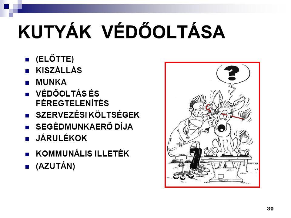 30 KUTYÁK VÉDŐOLTÁSA (ELŐTTE) KISZÁLLÁS MUNKA VÉDŐOLTÁS ÉS FÉREGTELENÍTÉS SZERVEZÉSI KÖLTSÉGEK SEGÉDMUNKAERŐ DÍJA JÁRULÉKOK KOMMUNÁLIS ILLETÉK (AZUTÁN)