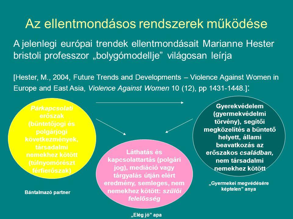 """Az ellentmondásos rendszerek működése A jelenlegi európai trendek ellentmondásait Marianne Hester bristoli professzor """"bolygómodellje"""" világosan leírj"""