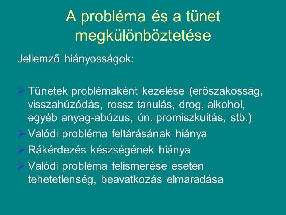 A probléma és a tünet megkülönböztetése Jellemző hiányosságok:  Tünetek problémaként kezelése (erőszakosság, visszahúzódás, rossz tanulás, drog, alko