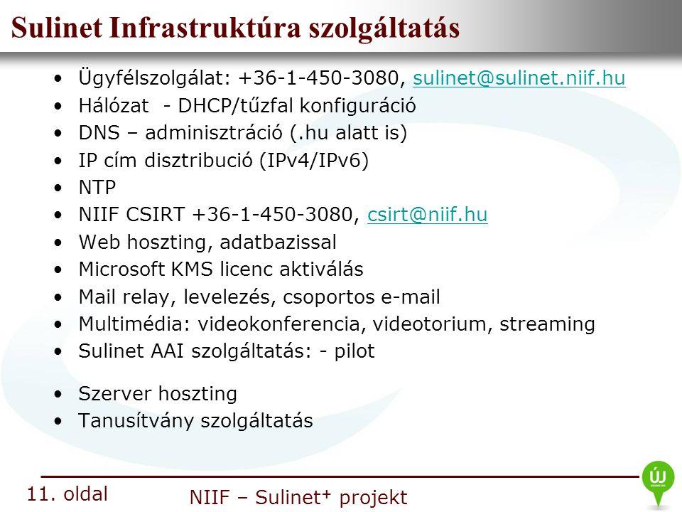 Nemzeti Információs Infrastruktúra Fejlesztési Intézet NIIF – Sulinet + projekt Sulinet Infrastruktúra szolgáltatás Ügyfélszolgálat: +36-1-450-3080, s