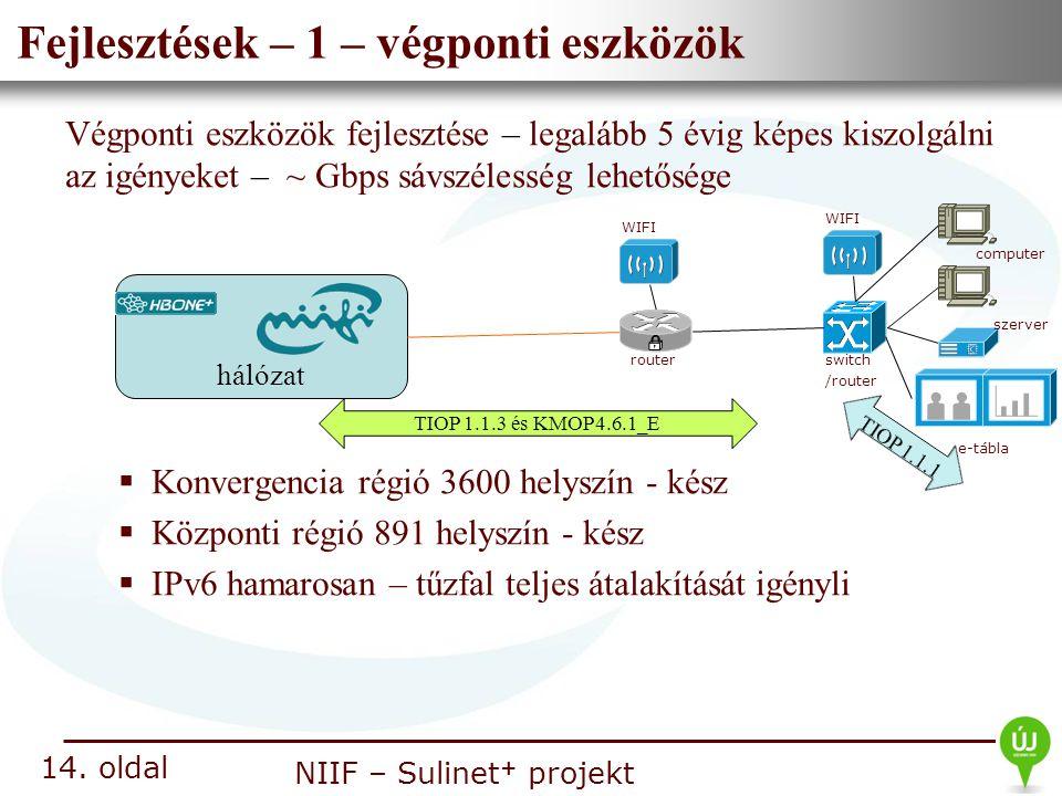 Nemzeti Információs Infrastruktúra Fejlesztési Intézet NIIF – Sulinet + projekt Fejlesztések – 1 – végponti eszközök Végponti eszközök fejlesztése – l