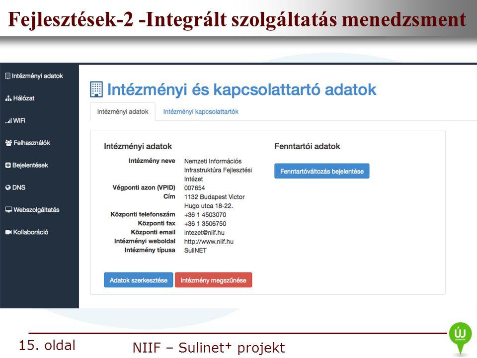 Nemzeti Információs Infrastruktúra Fejlesztési Intézet NIIF – Sulinet + projekt Fejlesztések-2 -Integrált szolgáltatás menedzsment 15. oldal