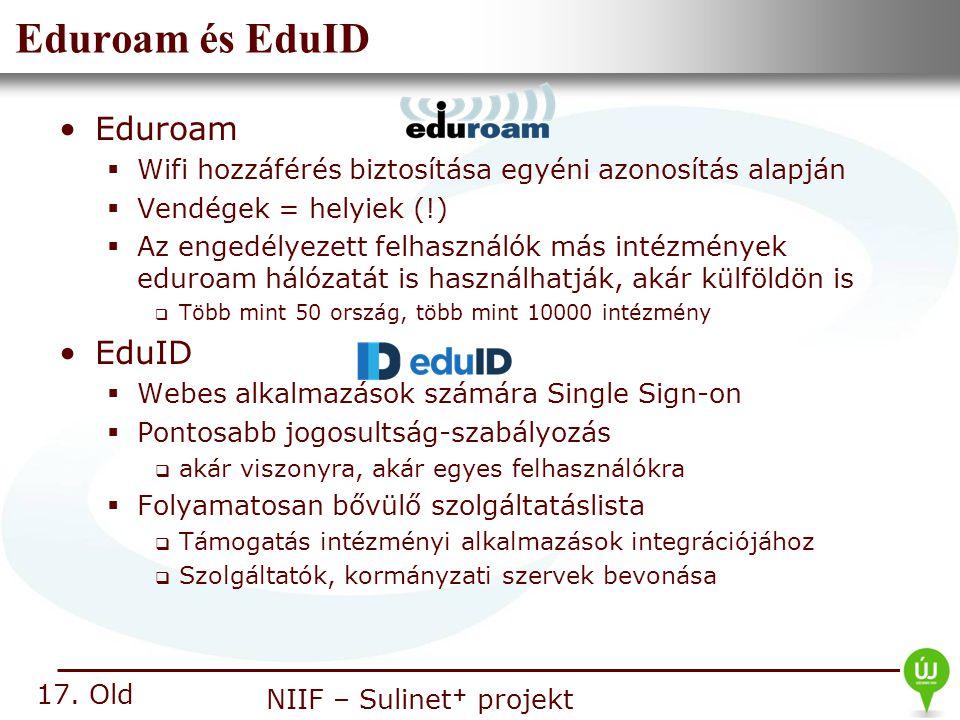 Nemzeti Információs Infrastruktúra Fejlesztési Intézet NIIF – Sulinet + projekt Eduroam és EduID Eduroam  Wifi hozzáférés biztosítása egyéni azonosít