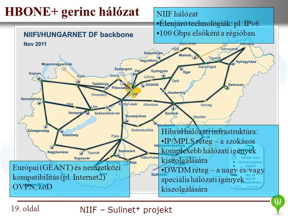 Nemzeti Információs Infrastruktúra Fejlesztési Intézet NIIF – Sulinet + projekt HBONE+ gerinc hálózat 19. oldal Hibrid hálózati infrastruktúra: IP/MPL