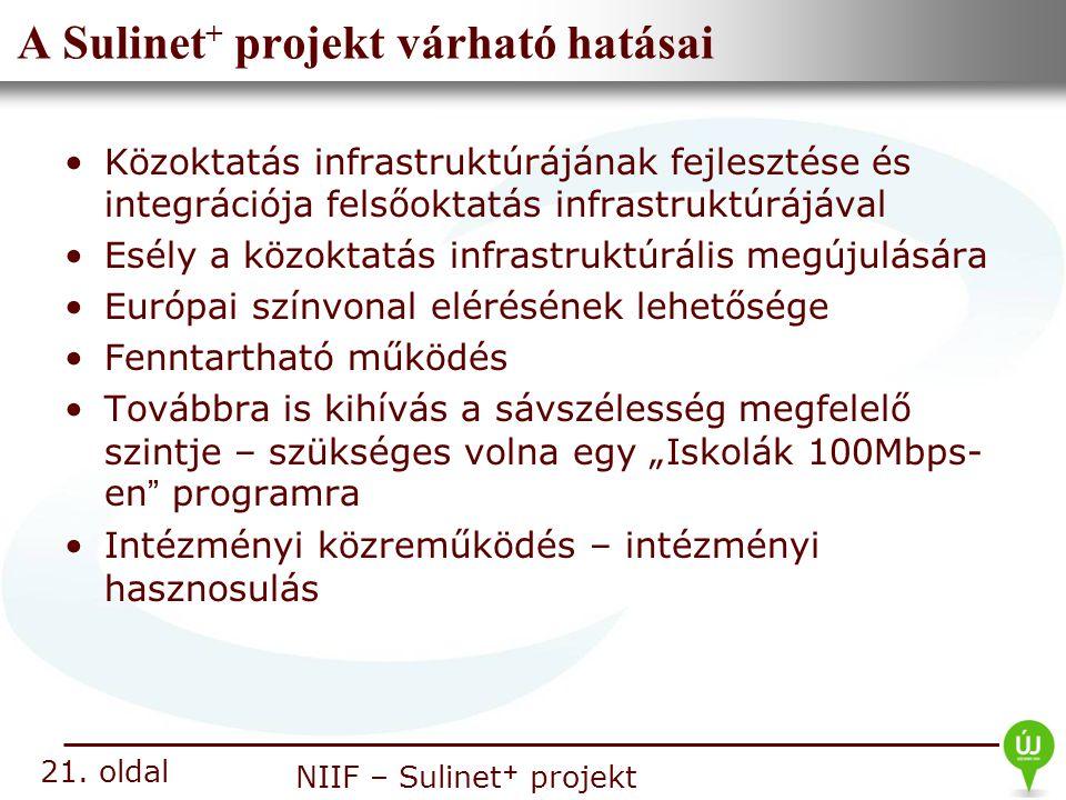 Nemzeti Információs Infrastruktúra Fejlesztési Intézet NIIF – Sulinet + projekt A Sulinet + projekt várható hatásai Közoktatás infrastruktúrájának fej