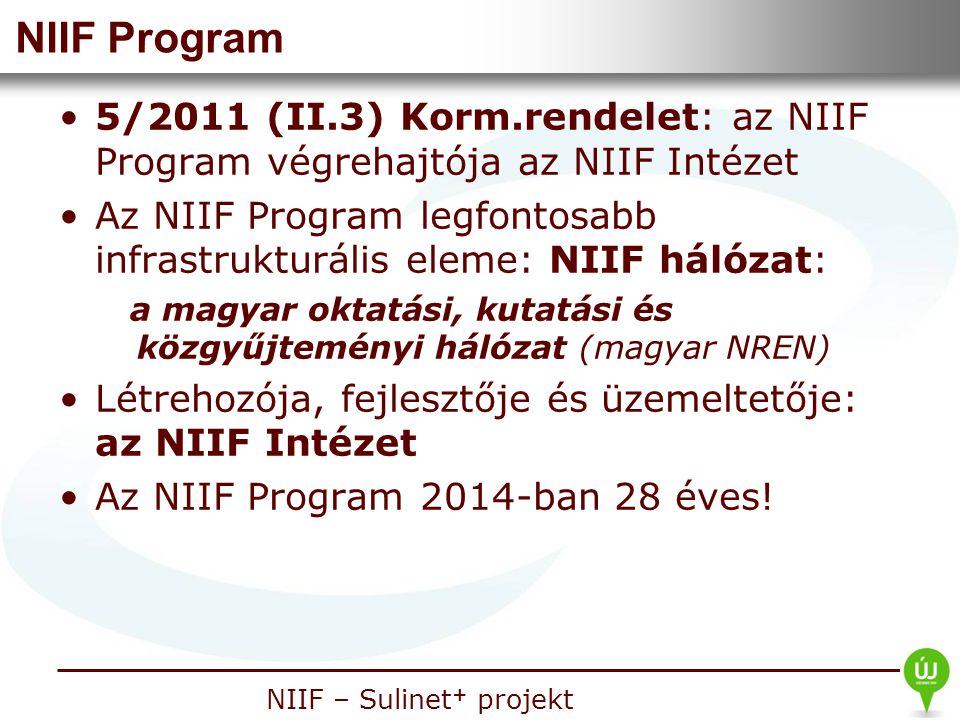 Nemzeti Információs Infrastruktúra Fejlesztési Intézet NIIF – Sulinet + projekt NIIF Program 5/2011 (II.3) Korm.rendelet: az NIIF Program végrehajtója