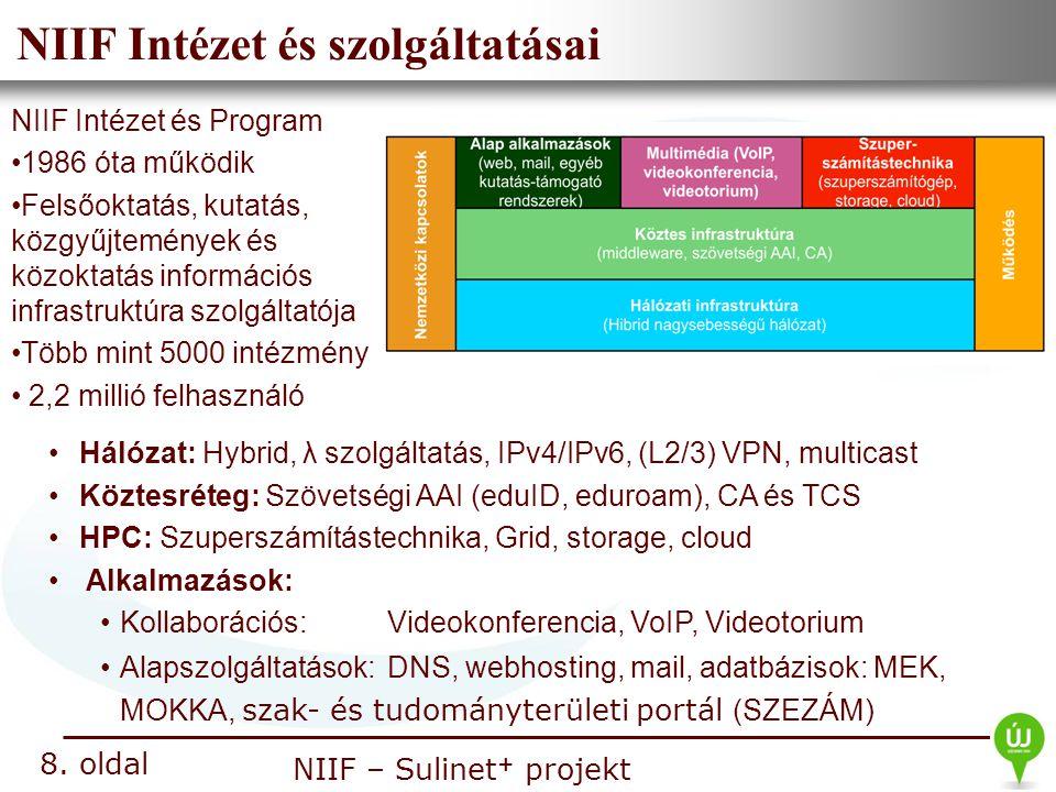 Nemzeti Információs Infrastruktúra Fejlesztési Intézet NIIF – Sulinet + projekt NIIF Intézet és szolgáltatásai 8. oldal Hálózat: Hybrid, λ szolgáltatá