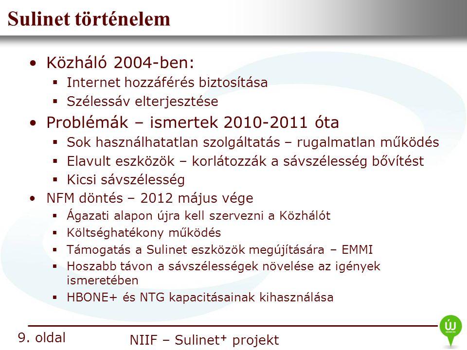 Nemzeti Információs Infrastruktúra Fejlesztési Intézet NIIF – Sulinet + projekt Sulinet történelem Közháló 2004-ben:  Internet hozzáférés biztosítása