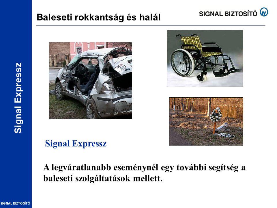 SIGNAL BIZTOSÍTÓ Baleseti rokkantság és halál A legváratlanabb eseménynél egy további segítség a baleseti szolgáltatások mellett. Signal Expressz