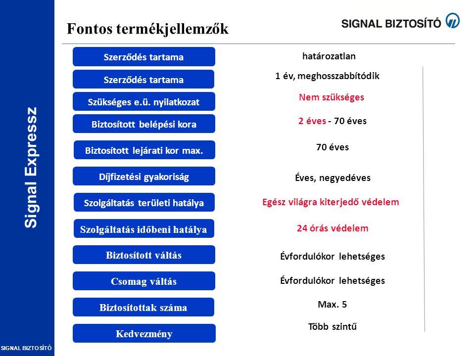 Signal Expressz SIGNAL BIZTOSÍTÓ Fontos termékjellemzők Szerződés tartama határozatlan Szerződés tartama 1 év, meghosszabbítódik Biztosított belépési