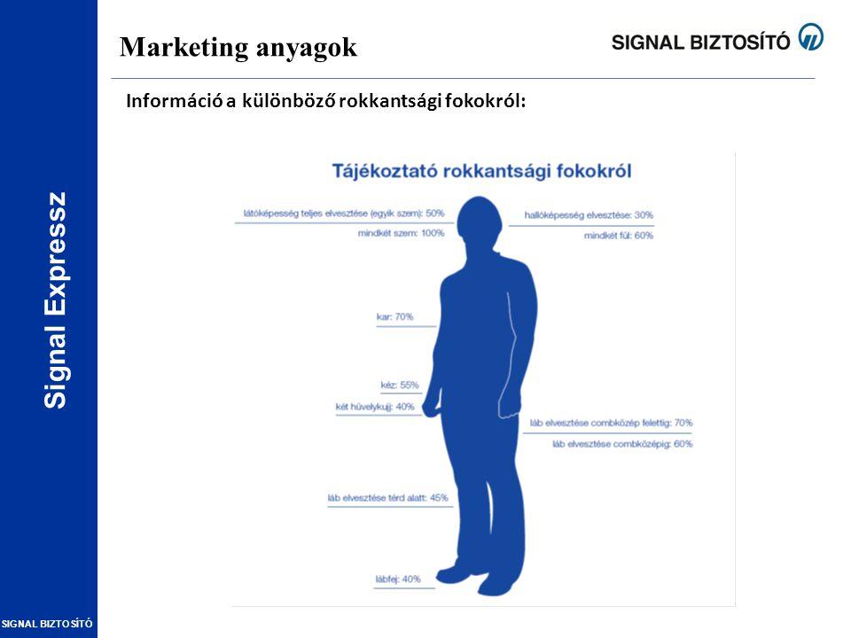 Signal Expressz SIGNAL BIZTOSÍTÓ Információ a különböző rokkantsági fokokról: Marketing anyagok