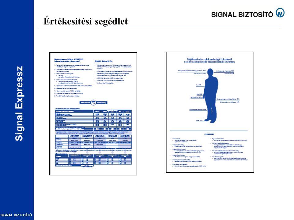 Signal Expressz SIGNAL BIZTOSÍTÓ Értékesítési segédlet