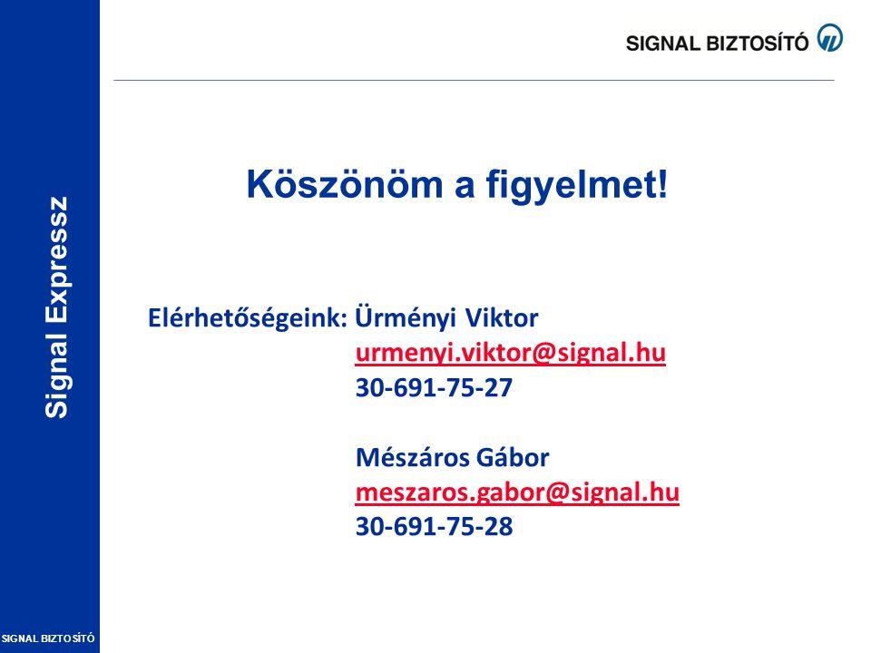 Signal Expressz SIGNAL BIZTOSÍTÓ Köszönöm a figyelmet! Elérhetőségeink: Ürményi Viktor urmenyi.viktor@signal.hu 30-691-75-27 Mészáros Gábor meszaros.g