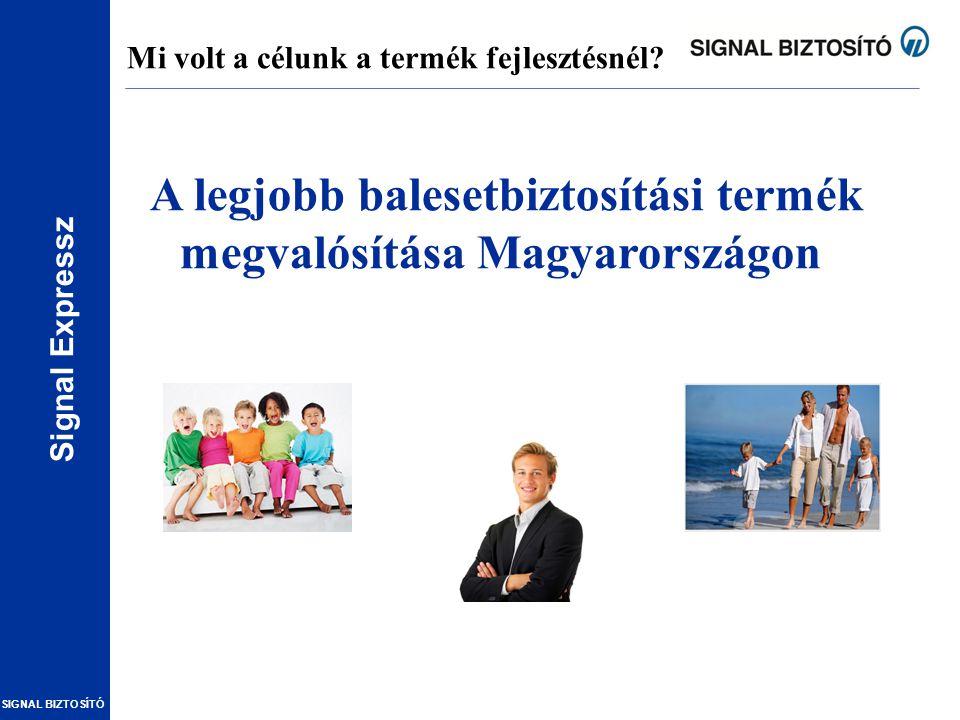 Signal Expressz SIGNAL BIZTOSÍTÓ A legfőbb termékelőnyök ( szolgáltatás-ár) Signal Expressz A legjobb egyedi baleset termék Magyarországon (komplex biztosítási védelem, alacsony ár) Könnyű értékesíthetőség (innovatív marketing anyagok) Halál, rokkantság, kórházi és extra kiegészítők az 5 csomagban Fő termékjellemzők