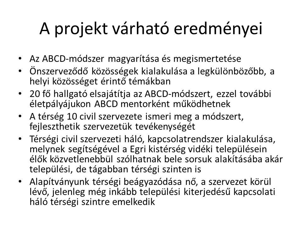 A projekt várható eredményei Az ABCD-módszer magyarítása és megismertetése Önszerveződő közösségek kialakulása a legkülönbözőbb, a helyi közösséget ér