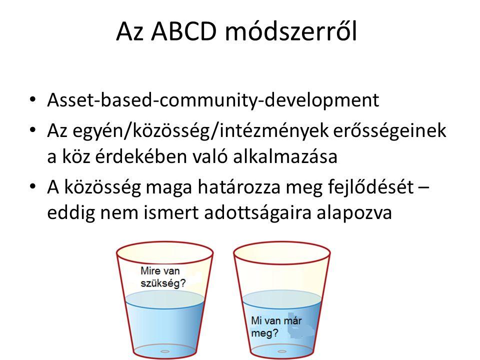 Az ABCD módszerről Asset-based-community-development Az egyén/közösség/intézmények erősségeinek a köz érdekében való alkalmazása A közösség maga határ