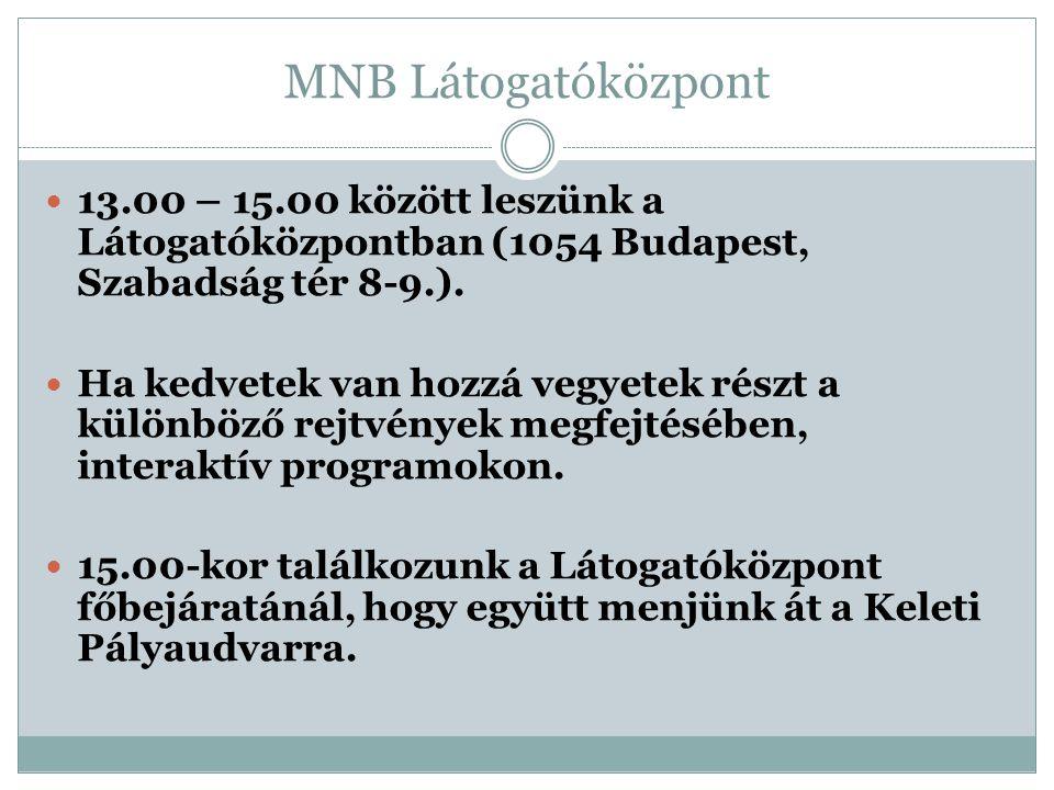 MNB Látogatóközpont 13.00 – 15.00 között leszünk a Látogatóközpontban (1054 Budapest, Szabadság tér 8-9.).