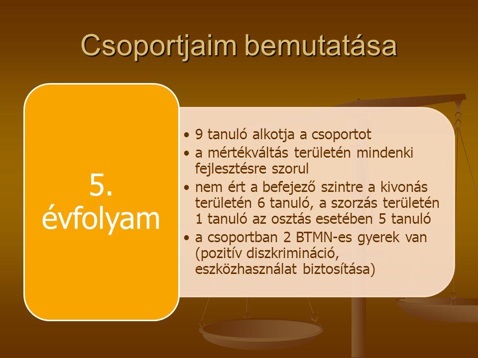 Linkek Feladatlapok az alapműveletekre (és törtekre):Óravázlatok, feladatlapok évfolyamonként, témánként:Magyar nyelvű óravázlatok és egyéb tanári segédletek: