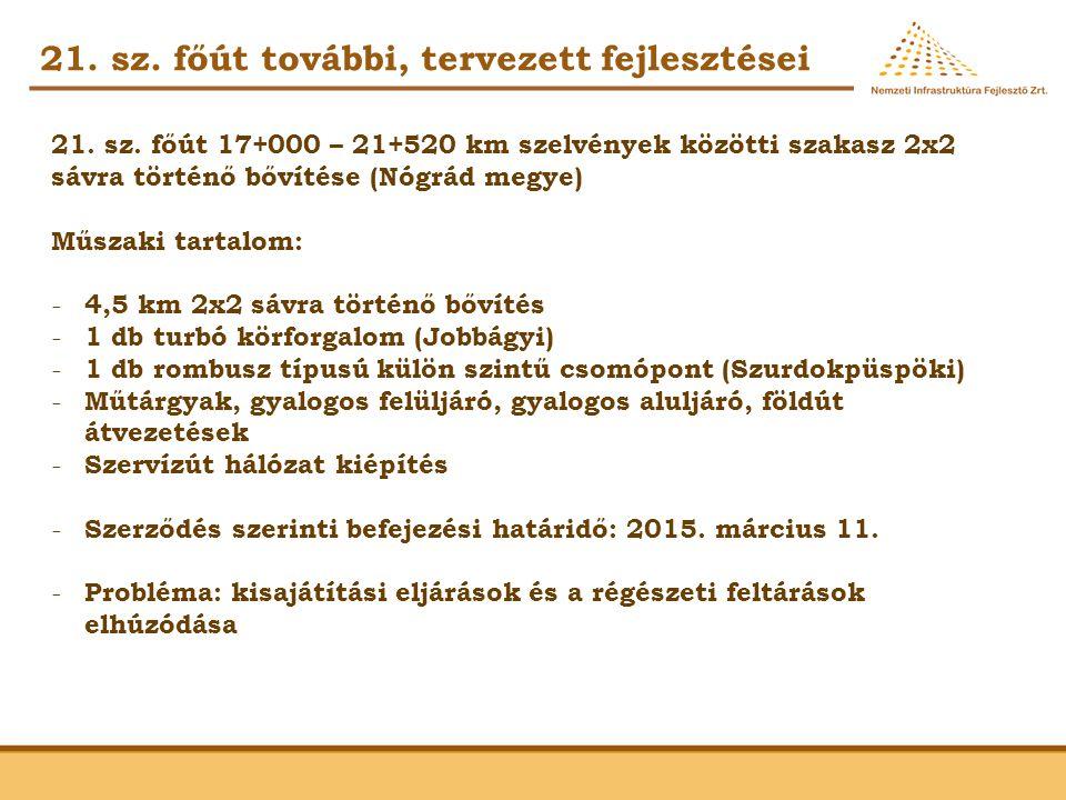 21. sz. főút további, tervezett fejlesztései 21. sz. főút 17+000 – 21+520 km szelvények közötti szakasz 2x2 sávra történő bővítése (Nógrád megye) Műsz