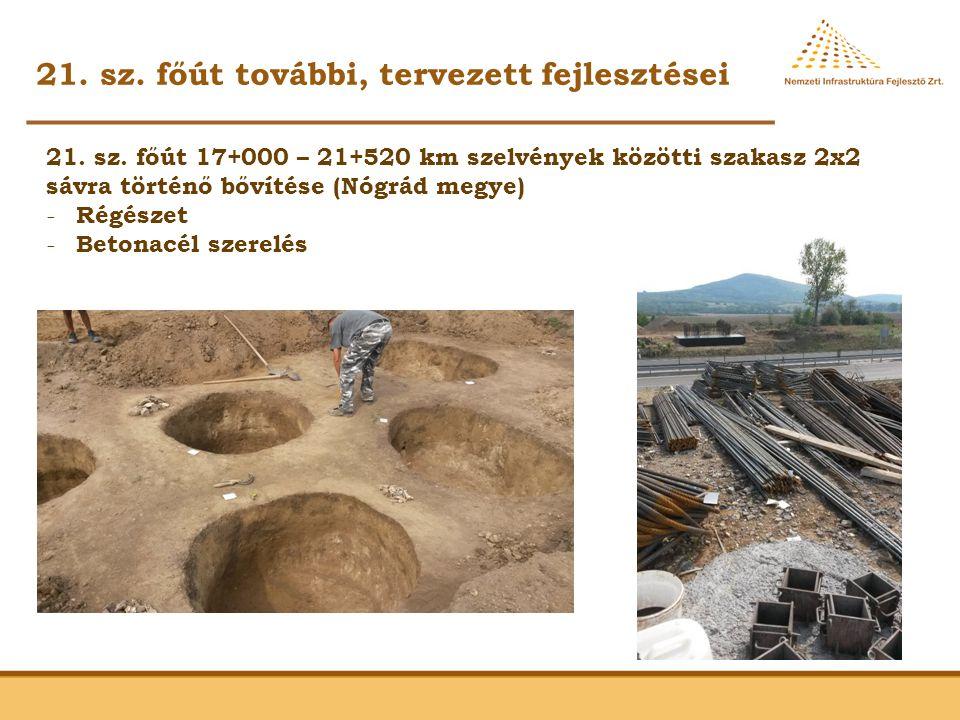 21. sz. főút további, tervezett fejlesztései 21. sz. főút 17+000 – 21+520 km szelvények közötti szakasz 2x2 sávra történő bővítése (Nógrád megye) - Ré