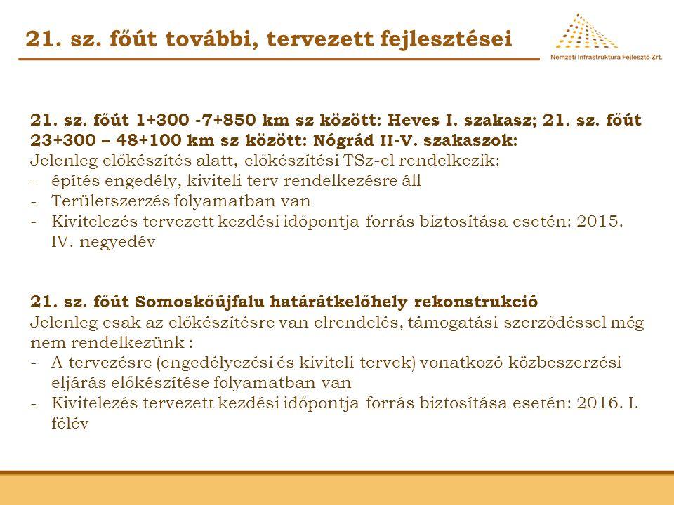 21. sz. főút további, tervezett fejlesztései 21. sz. főút 1+300 -7+850 km sz között: Heves I. szakasz; 21. sz. főút 23+300 – 48+100 km sz között: Nógr