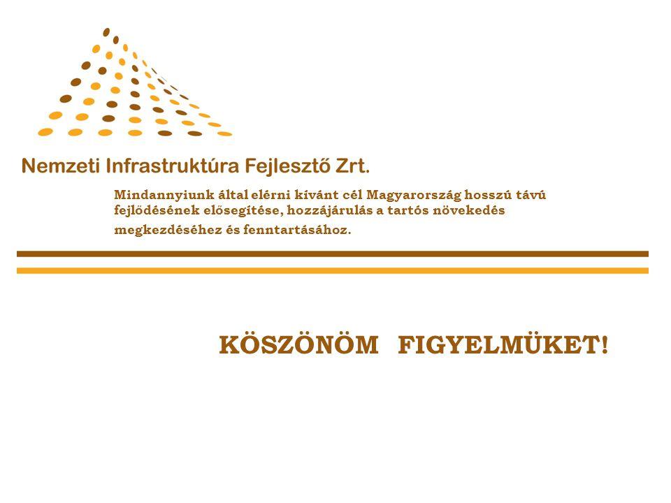 KÖSZÖNÖM FIGYELMÜKET! Mindannyiunk által elérni kívánt cél Magyarország hosszú távú fejlődésének elősegítése, hozzájárulás a tartós növekedés megkezdé