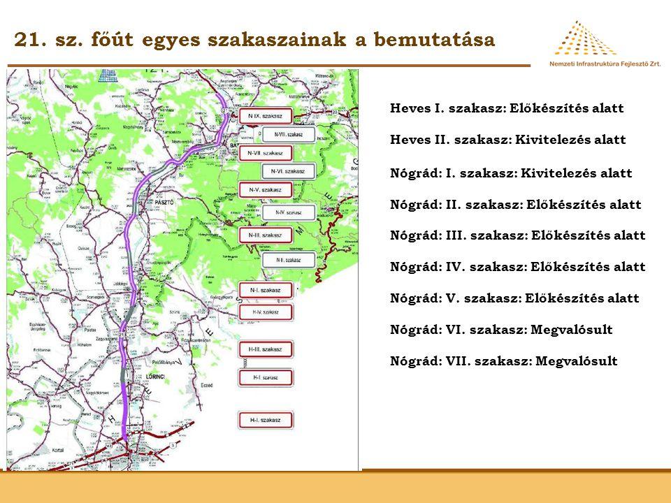 21. sz. főút egyes szakaszainak a bemutatása Heves I. szakasz: Előkészítés alatt Heves II. szakasz: Kivitelezés alatt Nógrád: I. szakasz: Kivitelezés