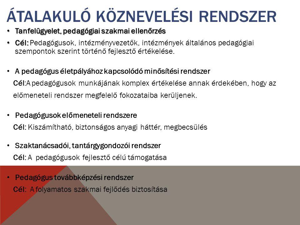 Tanfelügyelet, pedagógiai szakmai ellenőrzés Tanfelügyelet, pedagógiai szakmai ellenőrzés Cél: Cél: Pedagógusok, intézményvezetők, intézmények általán
