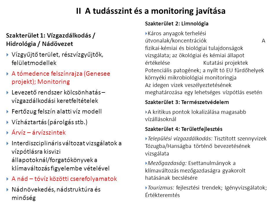 II A tudásszint és a monitoring javítása Szakterület 1: Vízgazdálkodás / Hidrológia / Nádövezet  Vízgyűjtő terület, részvízgyűjtők, felületmodellek 